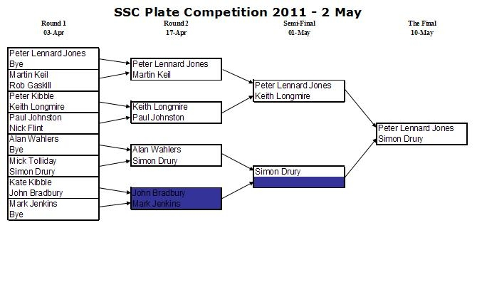 plate-final