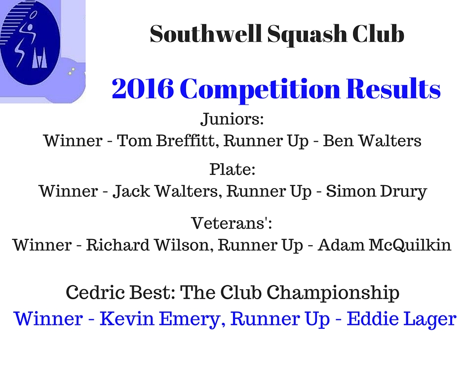 Southwell Squash Club - 2016 Competition Results