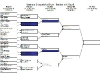 veterans-draw-to17-april